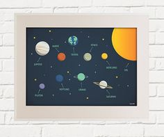 Solar System,Planets,Outer Space Art,educational art,art prints,space,kids room,room decor,kids art,art planets,prints planet,nursery, (avalaible english too) sistema solar, arte infantil, láminas planetas, cuadros planetas, cuadros decoración, aprendizaje infantil, (disponible también inglés)