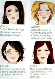 AVON Make-Up Tip - blusher application for your face shape http://cbrenda007.avonrepresentative.com http://www.youravon.com/cbrenda007
