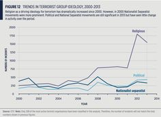 B2 - Institute for Economics and Peace [IEP], Global Terrorism Index Report 2014, Nov 2014: The 2014 Global Terrorism Index Report analyses the impact of terrorism in 162 countries and identifies the social, economic and political factors associated with it.