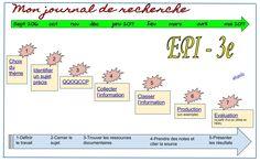 Mon journal de recherches EPI  http://www.hgndp.com/ressources-pedagogiques/EPI3e