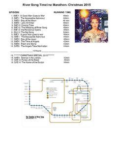 Marathon of River Song - Christmas special 2015 River Song Timeline, Girl Doctor, Leelah, Alex Kingston, Broadchurch, Hello Sweetie, Man Go, Geek Out, Geek Girls