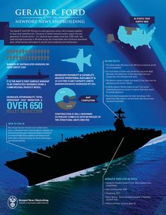 Facts about the newly designed island and how it integrates with the aircraft carrier operations.