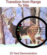 Dead-On Range Finder | Bow Mounted Bow Hunting Rangefinder