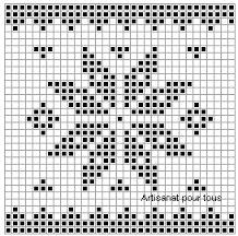 Resultado de imagen de jacquard patrones