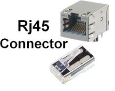 rj45 connector for ethernet cable