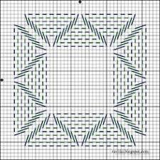 Resultado de imagem para bordado hardanger com grafico