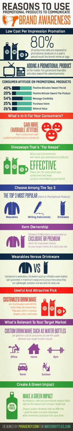 Reasons to Use Promotional Products to Communicate Brand Awareness   #Advertising #Business #Branding #infographic