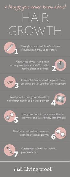 7 things you never knew about your hair growth, from what makes it grow faster to how much is normal to lose. #AgeWisely #LivingProof