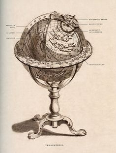 Drawing of a Terrestrial Globe