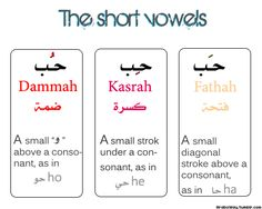 Does it matter? Well, in this post you may see one word with three vowels but it's actually three words: Language Study, Arabic Language, Learn Arabic Online, Arabic Alphabet For Kids, Arabic Lessons, Quran Recitation, Root Words, Short Vowels, Learning Arabic