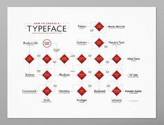 Typeface_poster_Mockup_wide_snd2.jpg