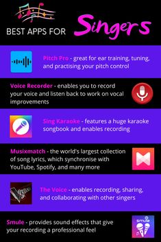 Vocal Lessons, Singing Lessons, Singing Tips, Train Coloring Pages, Singing Exercises, Learn Singing, Vocal Coach, Music Sing, Recorder Music