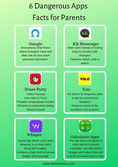The Cyber Safety Tech Mum shares a helpful guide that show 6 Dangerous Apps for Kids and explains the functionality of each one. Cyber Safety For Kids, Parenting Hacks, Kids And Parenting, Peaceful Parenting, Gentle Parenting, Internet Safety For Kids, Digital Footprint, Dad Advice, Common Sense Media