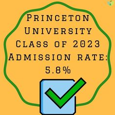 Follow Our Blog For More Collegeadmissions Stats The ClassOf2023 AspireApplyAchieve