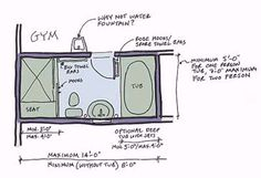 Illustration: Duo Dickenson | thisoldhouse.com | from 4 Half Bath Design Sketches