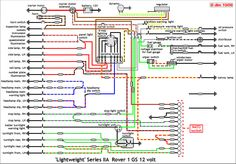 Land Rover Wiring Diagram Land Rover Series Land Rover Series 3 Land Rover