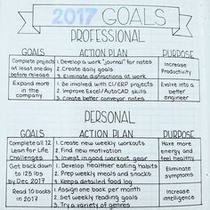 I like the PURPOSE part of these goals