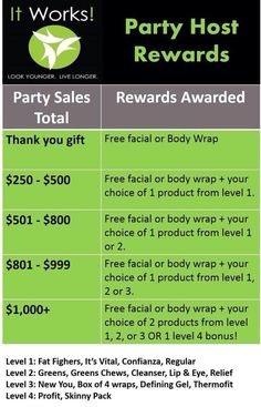Want to try that crazy wrap thing but are skeptical? Host a party, even a virtual Facebook party, and get a free wrap!! Message me if you are interested!