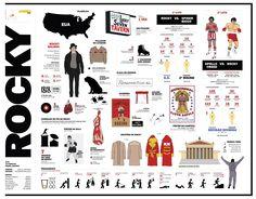 Infográficos explicam números e curiosidades de filmes famosos