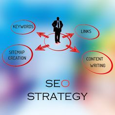 Local SEO Calls For Tried And True, Old And New Strategies