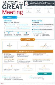 Productive work meeting - My Organizer - Carreira Le Management, Change Management, Business Management, Business Planning, Business Tips, Business Meeting, Program Management, Operations Management, Business Education