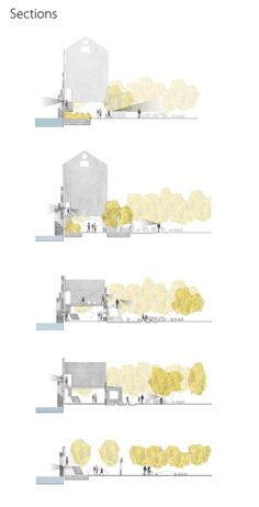 #ClippedOnIssuu from Du Xinli Landscape Architecture Portfolio