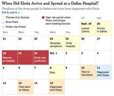 How #Ebola spread into and out of #Liberia | Ebola virus disease (EVD) | Pinterest