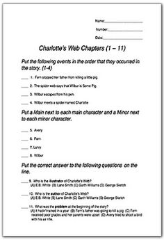 chapter 6 1984 reading questions Summary in chapter 6, winston smith confesses in his diary about a visit to an aging prostitute this episode with the repulsive, objectionable prole prostitute.