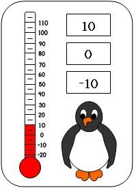 Telling temperature penguin activity