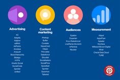 5 New Social Platform Features You Need to Know About   This Social Media Today article summarizes some new features you may not be aware of such as sponsored email on LinkedIn.  Click on pin to learn about this and more....
