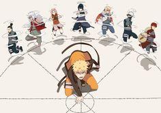 Naruto Summons #Naruto