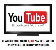 Best Exchange System for Facebook Likes, Youtube Views, Youtube Likes, Youtube Subscriber at http://www.go4fans.com/