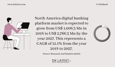 #digitaltransformation #marketforecast #banking #fintech #digitalbanking #market #financialservices #analysis #marketresearch #marketanalysis Market Research, North America, Facts, Marketing, Digital
