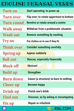 Common Phrasal Verbs in English and Their Meanings - 7 E S L pictures Common Phrasal Verbs List from A-Z English Writing Skills, Learn English Grammar, English Vocabulary Words, Learn English Words, English Phrases, English Language Learning, English Study, English Lessons, Teaching English