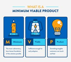 Minimum viable product methodologies for building great products for startups and more. We use the Eisenhower matrix to outline the first product roadmap for early adopters. Eisenhower Matrix, Proof Of Concept, Value Proposition, Business Analyst, What If Questions, Mobile Marketing, Digital Marketing, Drupal, App Development