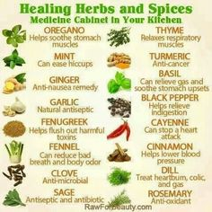 Healing herbs and spices, Health and natural remedies.