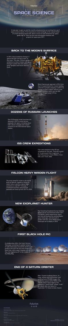 """Most Awaited Space Science Missions of 2017  From launches to moon landings to the """"grand finale"""" of a hard-working spacecraft, here are the most anticipated space science missions of 2017."""