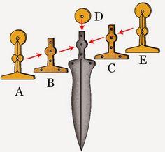 CASTRA IN LUSITANIA: La panoplia del guerrero hispánico. El puñal bidiscoidal