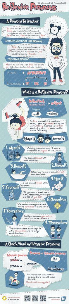 All you need to know about reflexive pronouns #Infographic Todo lo que necesitas saber sobre pronombres reflexivos #Infografía by @Grammarnet
