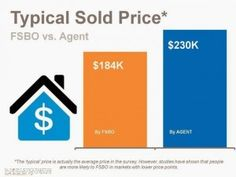 Why FSBO Sellers Should sell their home with a  REALTOR