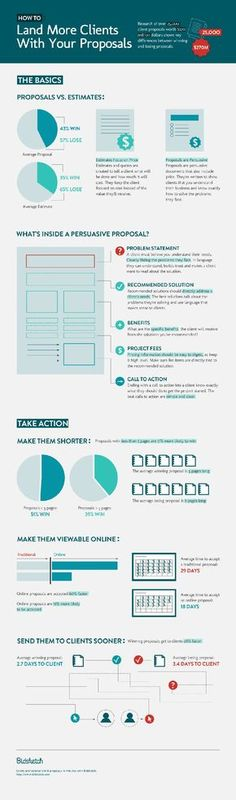 Business Proposal Business Proposals Pinterest Business - free business proposal template download