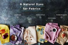 natural dyes for fabric