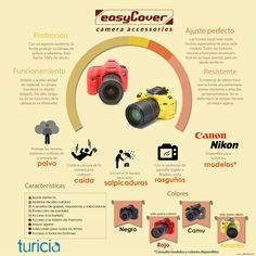 Infographic by Turicia (http://www.turicia.com/) on our camera cases! Enjoy and feel free to ask us questions if you have any!