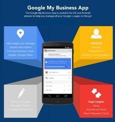26 Best Google My Business images in 2014   Google analytics