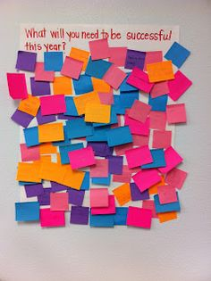 Adventures of a 6th Grade Teacher: Sticky-note questioning