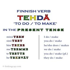 Learn Finnish, Finnish Words, Finnish Language, World Languages, Vocabulary, Fun Facts, Nostalgia, Europe, Learning