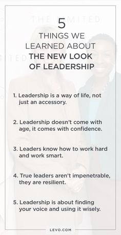 What does leadership look like? West Valley Consulting think it looks like you. Women In Leadership, Leadership Coaching, Leadership Development, Leadership Quotes, Life Coaching, Professional Development, Coaching Quotes, Leadership Activities, Educational Leadership