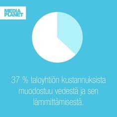 Veden käyttöä muutetaan vain tuntemalla todellinen kulutus. Veden käyttö on taloyhtiöille suurin yksittäinen kuluerä vuositasolla, noin 37 % taloyhtiön kustannuksista muodostuu vedestä ja sen lämmittämisestä. Lue lisää energiaopas.net Finland, Chart, Instagram Posts