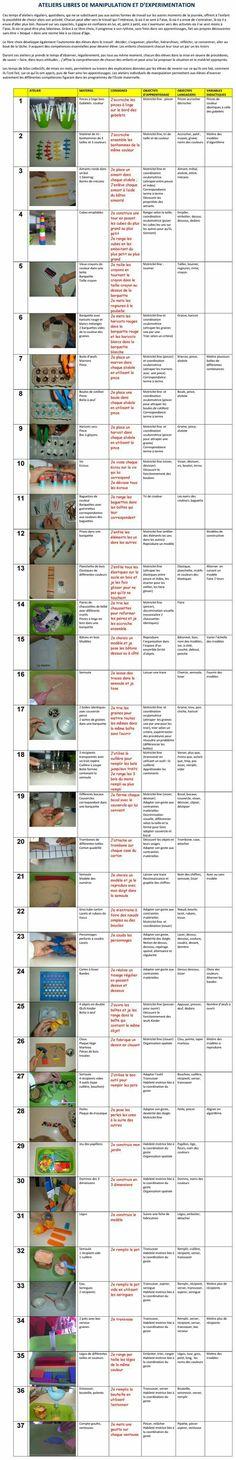 actividades según el metodo montessori