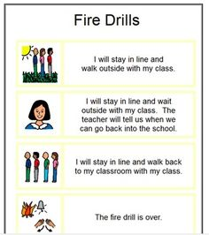 Fire Evacuation - During a Fire Drill the standard Fire evacuation policy should be followed by all members of staff, visitors, contractors, children and young people. All members of staff must be aware of the policy and these are also displayed all around the school premises. This incident must be recorded once the process has been completed. By Tabs, Stella, Suresh, Clare, Khilna